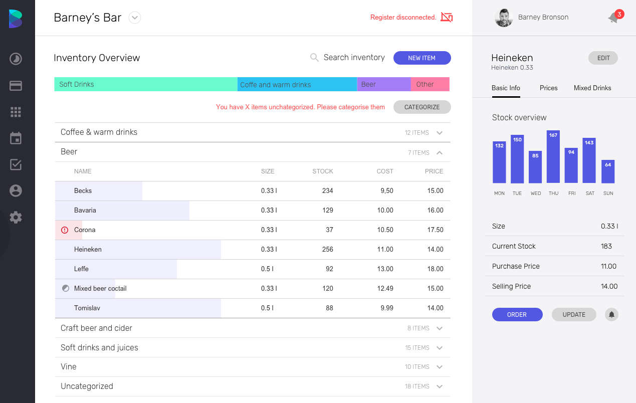 Trakbar - business intelligence and predictions for your bar